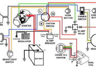 Electrical and Control